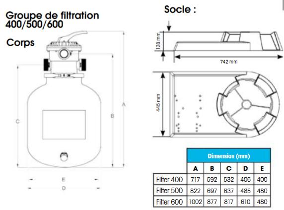 pool sandfilter 400 mm ohne pumpe ebay. Black Bedroom Furniture Sets. Home Design Ideas