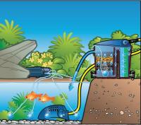 Ubbink AIR 1000 OUTDOOR - Belüftungspumpe, Durchflussregler : Hi/Low, 4x Luftschlauch 5m, 4x Belüfterstein, Inkl. 2x Ersatzmembran, 12,5w - 4 x 225 l/h